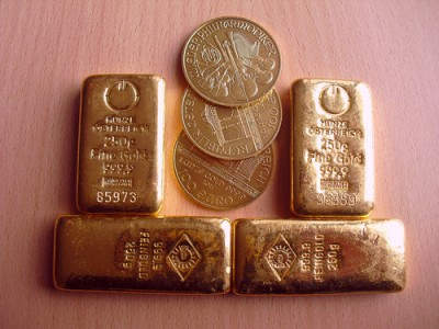 Shifting Sentiments for the Gold Market